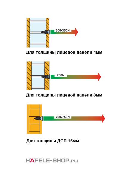 Винт Varianta HC для тамбурата. Для отверстия 5 мм. Сталь, оцинкованный.