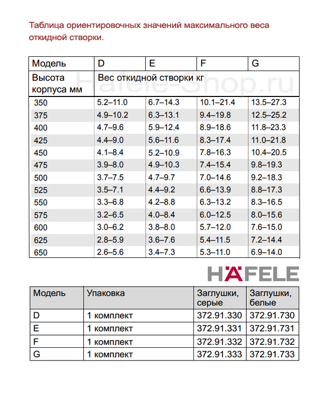 Подъемный механизм для фасада Free flap 3.15, высота фасада 350-650 мм, вес 2,6-11,0 кг*, белый