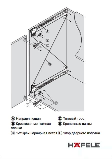 Фурнитура поворотной двери, Slido Eclipse 16 IF/VF, длина направляющей 600 мм
