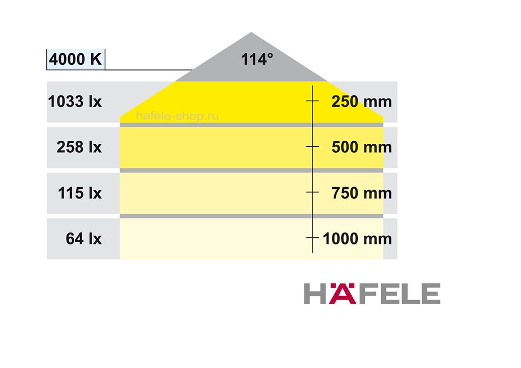 Светильник мебельный HAFELE модель 2032, свет холодный белый, корпус хромированный