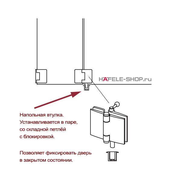 Эксцентриковая втулка, регулируемая, для складной петли